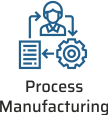 Process Manufacturing ERP Software